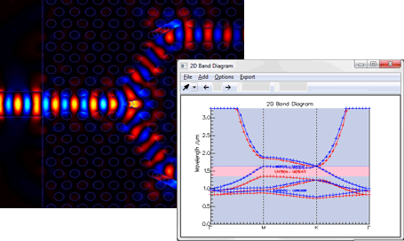 FDTD Simulation and Band Diagram of a Y-junction in CrystalWave