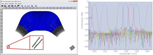 Silicon nitride design with resulting spectra