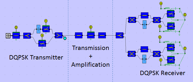 Differential Quadrature Phase Shift Keying  Dqpsk